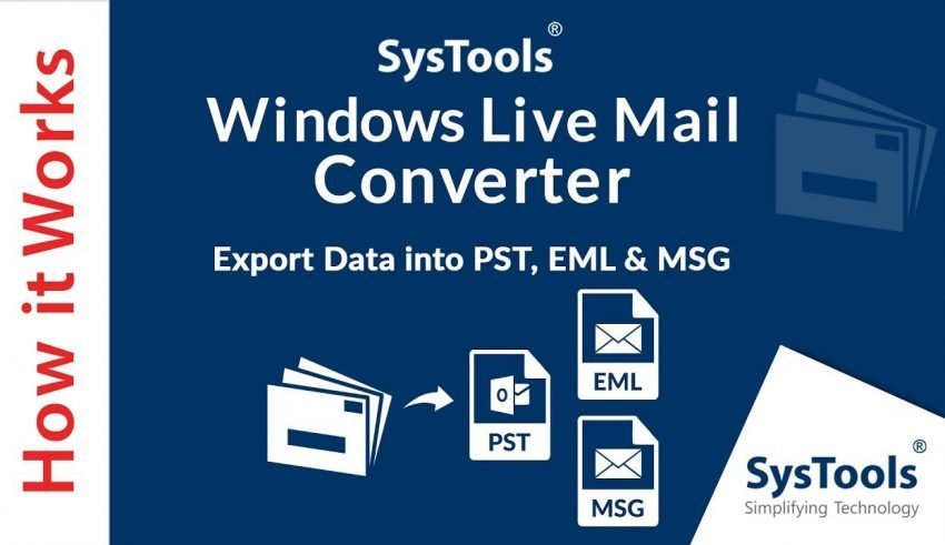 How to transfer Windows Live Mail to MS Outlook