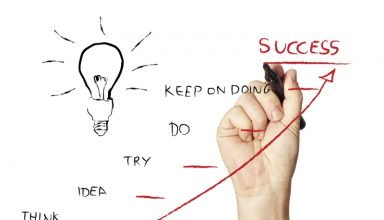 success in future
