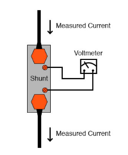 Alternative To Sensors - To Make Current Measurements Accurately