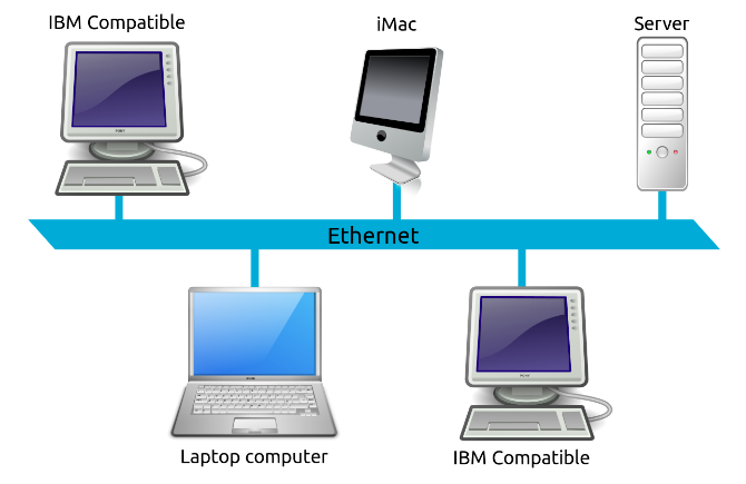 How to select the right industrial Ethernet standard?
