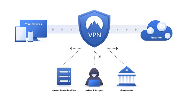 Best Vpn That Consider Your Privacy And Offer Better Services In Canada
