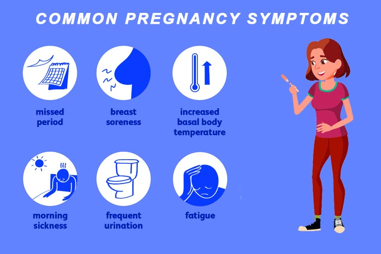 common pregnancy symptoms