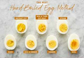 how to boil eggs
